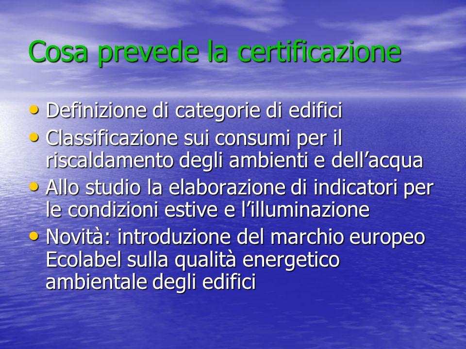 Cosa prevede la certificazione Definizione di categorie di edifici Definizione di categorie di edifici Classificazione sui consumi per il riscaldamento degli ambienti e dell'acqua Classificazione sui consumi per il riscaldamento degli ambienti e dell'acqua Allo studio la elaborazione di indicatori per le condizioni estive e l'illuminazione Allo studio la elaborazione di indicatori per le condizioni estive e l'illuminazione Novità: introduzione del marchio europeo Ecolabel sulla qualità energetico ambientale degli edifici Novità: introduzione del marchio europeo Ecolabel sulla qualità energetico ambientale degli edifici