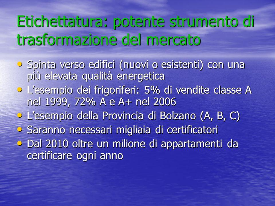 Etichettatura: potente strumento di trasformazione del mercato Spinta verso edifici (nuovi o esistenti) con una più elevata qualità energetica Spinta verso edifici (nuovi o esistenti) con una più elevata qualità energetica L'esempio dei frigoriferi: 5% di vendite classe A nel 1999, 72% A e A+ nel 2006 L'esempio dei frigoriferi: 5% di vendite classe A nel 1999, 72% A e A+ nel 2006 L'esempio della Provincia di Bolzano (A, B, C) L'esempio della Provincia di Bolzano (A, B, C) Saranno necessari migliaia di certificatori Saranno necessari migliaia di certificatori Dal 2010 oltre un milione di appartamenti da certificare ogni anno Dal 2010 oltre un milione di appartamenti da certificare ogni anno