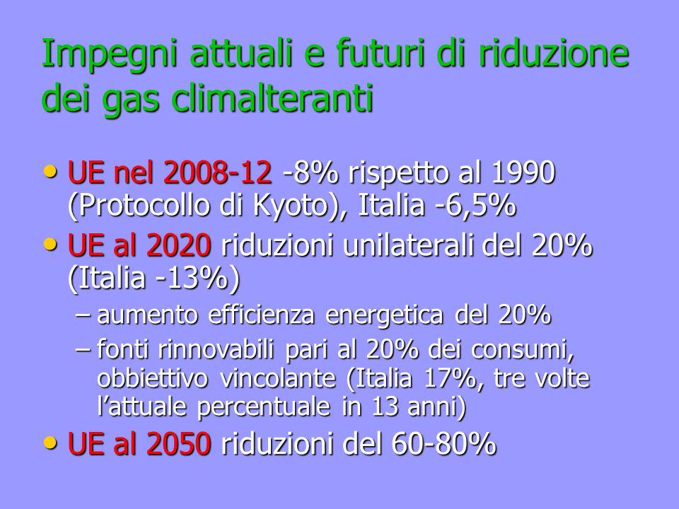 Impegni attuali e futuri di riduzione dei gas climalteranti UE nel 2008-12 -8% rispetto al 1990 (Protocollo di Kyoto), Italia -6,5% UE nel 2008-12 -8% rispetto al 1990 (Protocollo di Kyoto), Italia -6,5% UE al 2020 riduzioni unilaterali del 20% (Italia -13%) UE al 2020 riduzioni unilaterali del 20% (Italia -13%) –aumento efficienza energetica del 20% –fonti rinnovabili pari al 20% dei consumi, obbiettivo vincolante (Italia 17%, tre volte l'attuale percentuale in 13 anni) UE al 2050 riduzioni del 60-80% UE al 2050 riduzioni del 60-80%