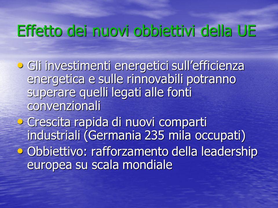 Effetto dei nuovi obbiettivi della UE Gli investimenti energetici sull'efficienza energetica e sulle rinnovabili potranno superare quelli legati alle fonti convenzionali Gli investimenti energetici sull'efficienza energetica e sulle rinnovabili potranno superare quelli legati alle fonti convenzionali Crescita rapida di nuovi comparti industriali (Germania 235 mila occupati) Crescita rapida di nuovi comparti industriali (Germania 235 mila occupati) Obbiettivo: rafforzamento della leadership europea su scala mondiale Obbiettivo: rafforzamento della leadership europea su scala mondiale