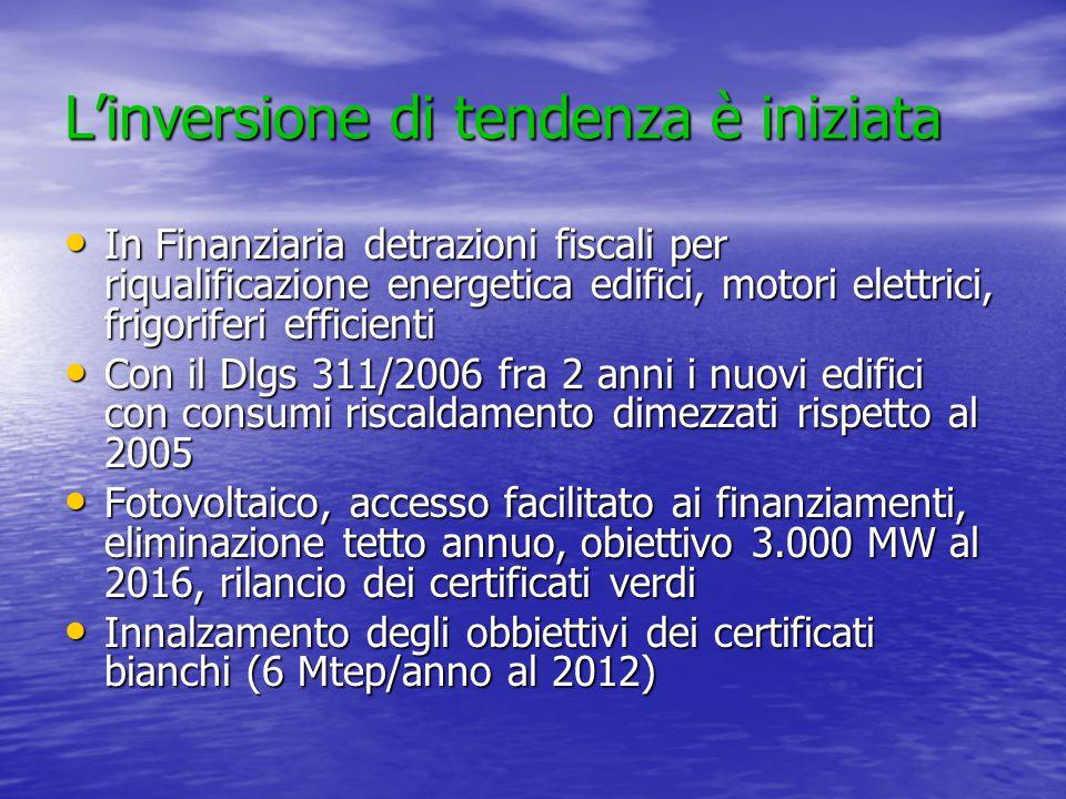  campagne di informazione e sensibilizzazione  accordi con le parti sociali  applicazione di un sistema di certificazione energetica  diagnosi energetiche a partire dagli edifici a più bassa efficienza  sistemi di incentivazione locali  strumenti di finanziamento per realizzare gli interventi individuati nell'attestato di certificazione energetica PROGRAMMA DI RIQUALIFICAZIONE DEL PARCO IMMOBILIARE REGIONALE Previsione entro il 31 dicembre 2008
