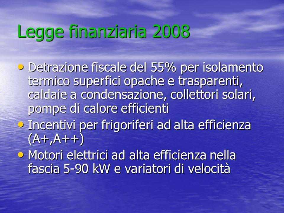 Legge finanziaria 2008 Detrazione fiscale del 55% per isolamento termico superfici opache e trasparenti, caldaie a condensazione, collettori solari, pompe di calore efficienti Detrazione fiscale del 55% per isolamento termico superfici opache e trasparenti, caldaie a condensazione, collettori solari, pompe di calore efficienti Incentivi per frigoriferi ad alta efficienza (A+,A++) Incentivi per frigoriferi ad alta efficienza (A+,A++) Motori elettrici ad alta efficienza nella fascia 5-90 kW e variatori di velocità Motori elettrici ad alta efficienza nella fascia 5-90 kW e variatori di velocità