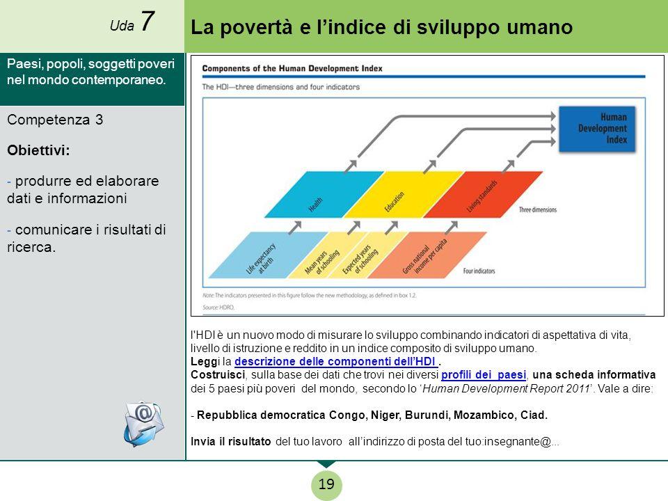Competenza 3 Obiettivi: - produrre ed elaborare dati e informazioni - comunicare i risultati di ricerca. La povertà e l'indice di sviluppo umano Paesi