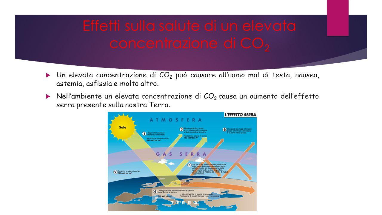 Effetti sulla salute di un elevata concentrazione di CO 2  Un elevata concentrazione di CO 2 può causare all'uomo mal di testa, nausea, astemia, asfi