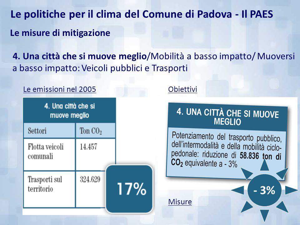 4. Una città che si muove meglio/Mobilità a basso impatto/ Muoversi a basso impatto: Veicoli pubblici e Trasporti Le emissioni nel 2005Obiettivi Misur