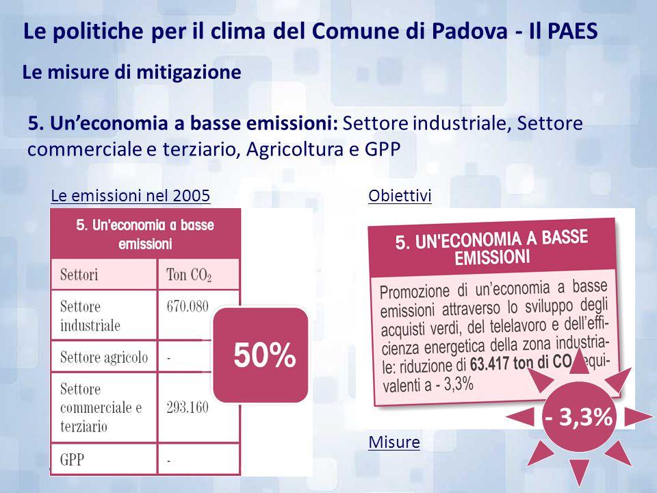 Le emissioni nel 2005Obiettivi 5. Un'economia a basse emissioni: Settore industriale, Settore commerciale e terziario, Agricoltura e GPP Misure - 3,3%
