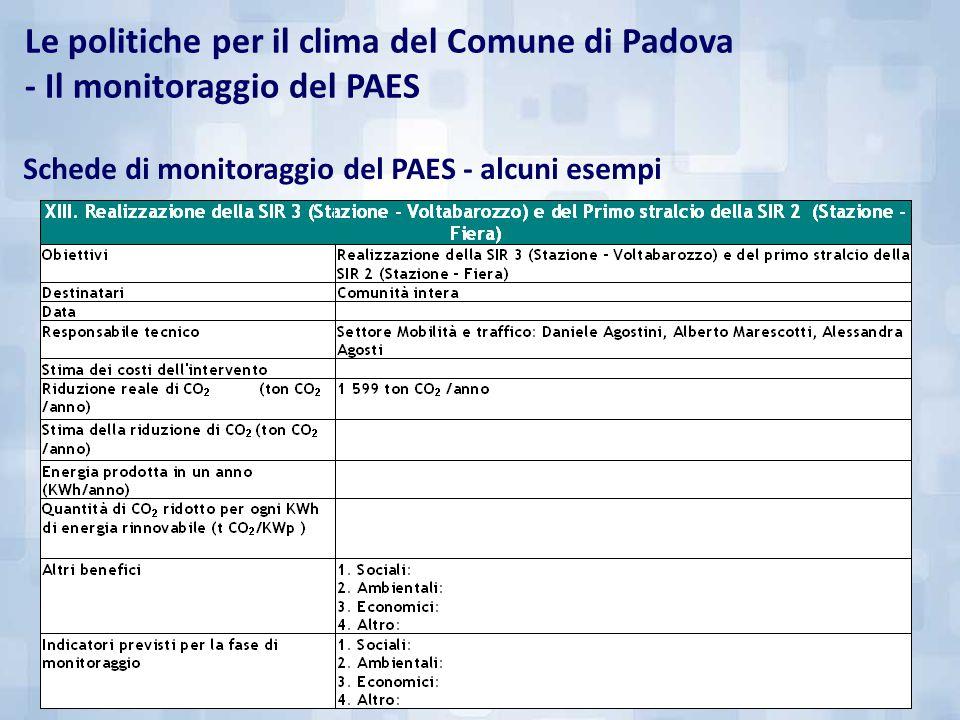 Schede di monitoraggio del PAES - alcuni esempi Le politiche per il clima del Comune di Padova - Il monitoraggio del PAES