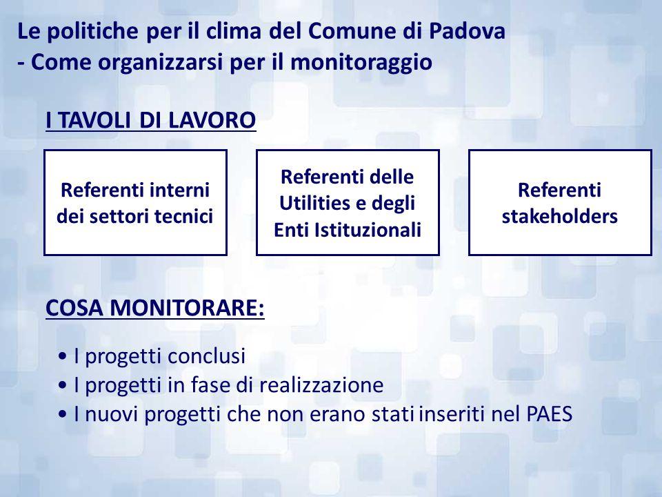 Le politiche per il clima del Comune di Padova - Come organizzarsi per il monitoraggio I TAVOLI DI LAVORO Referenti interni dei settori tecnici Refere