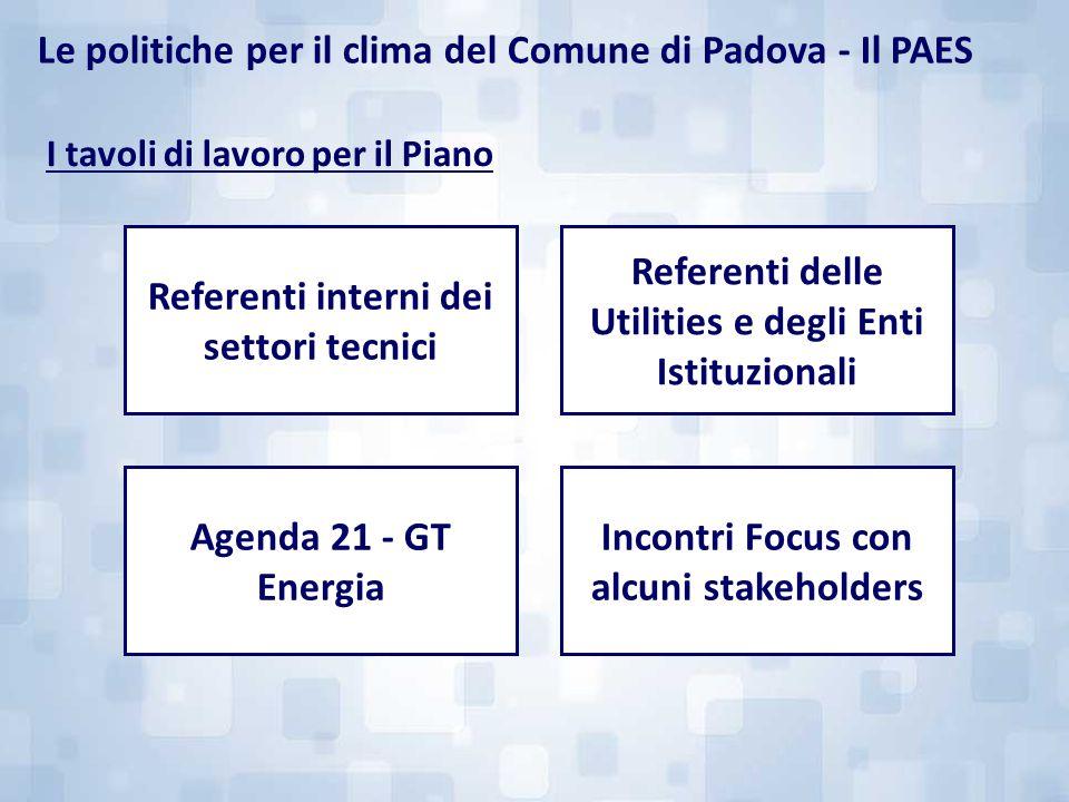 I tavoli di lavoro per il Piano Referenti interni dei settori tecnici Referenti delle Utilities e degli Enti Istituzionali Agenda 21 - GT Energia Inco