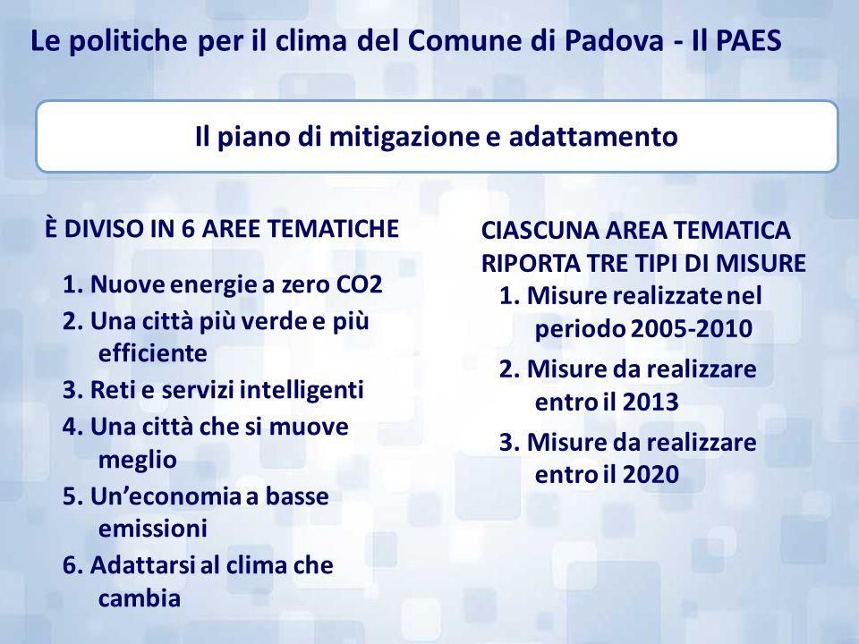 Obiettivo al 2020 - Le linee di intervento per area tematica Le politiche per il clima del Comune di Padova - Il PAES