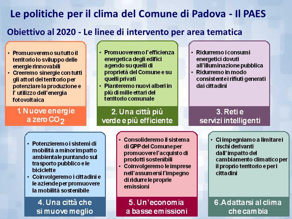 Le politiche per il clima del Comune di Padova - L integrazione con il Bilancio Ambientale Il Bilancio Ambientale è uno strumento di valutazione degli effetti ambientali di tutte le politiche attuate dall'ente.