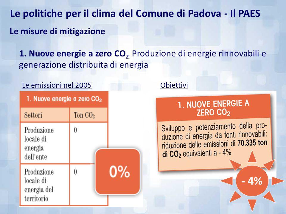 1. Nuove energie a zero CO 2: Produzione di energie rinnovabili e generazione distribuita di energia Le emissioni nel 2005Obiettivi Le misure di mitig
