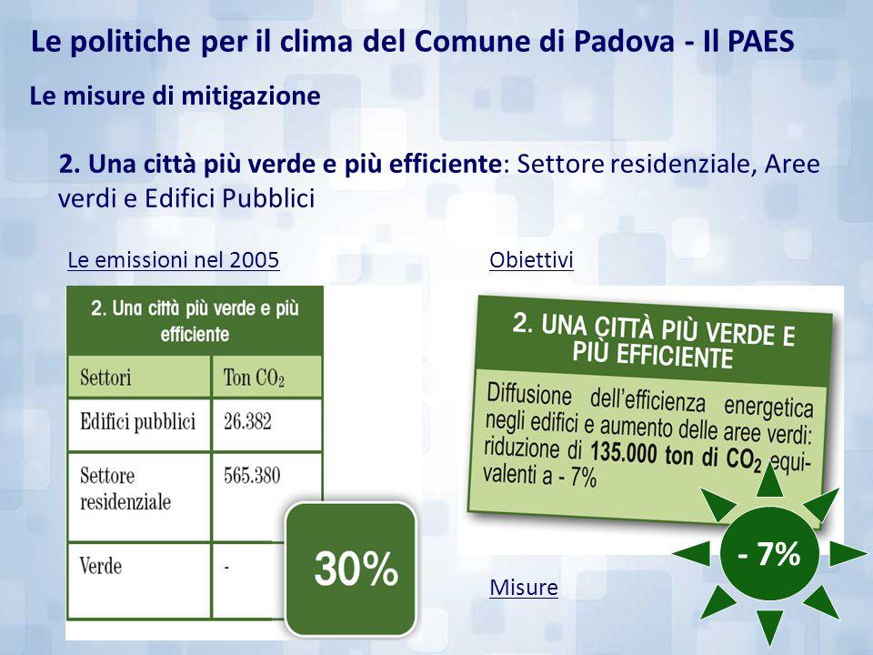 Le emissioni nel 2005Obiettivi 2. Una città più verde e più efficiente: Settore residenziale, Aree verdi e Edifici Pubblici Misure - 7% Le misure di m