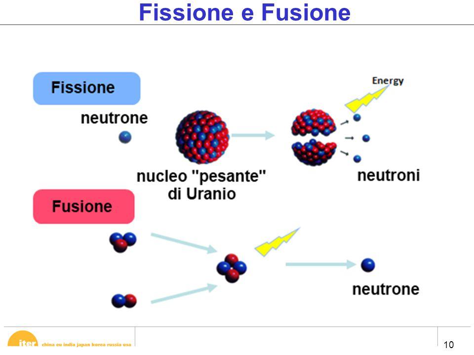 10 Fissione e Fusione