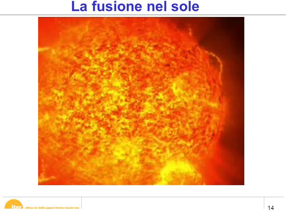 14 La fusione nel sole