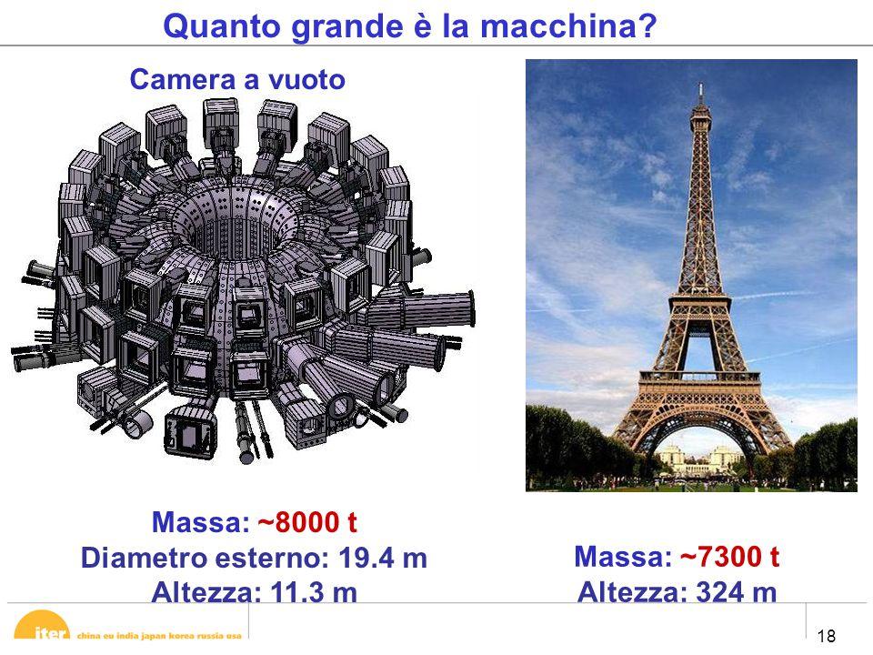 18 Massa: ~8000 t Diametro esterno: 19.4 m Altezza: 11.3 m Massa: ~7300 t Altezza: 324 m Quanto grande è la macchina? Camera a vuoto