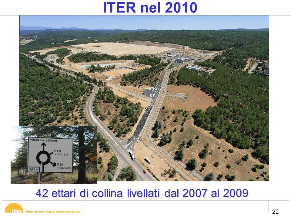 22 ITER nel 2010 42 ettari di collina livellati dal 2007 al 2009
