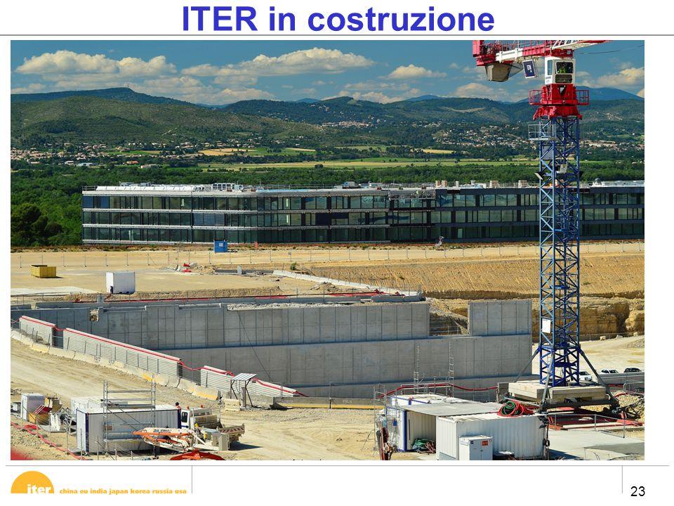 23 ITER in costruzione