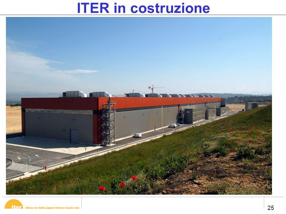 25 ITER in costruzione