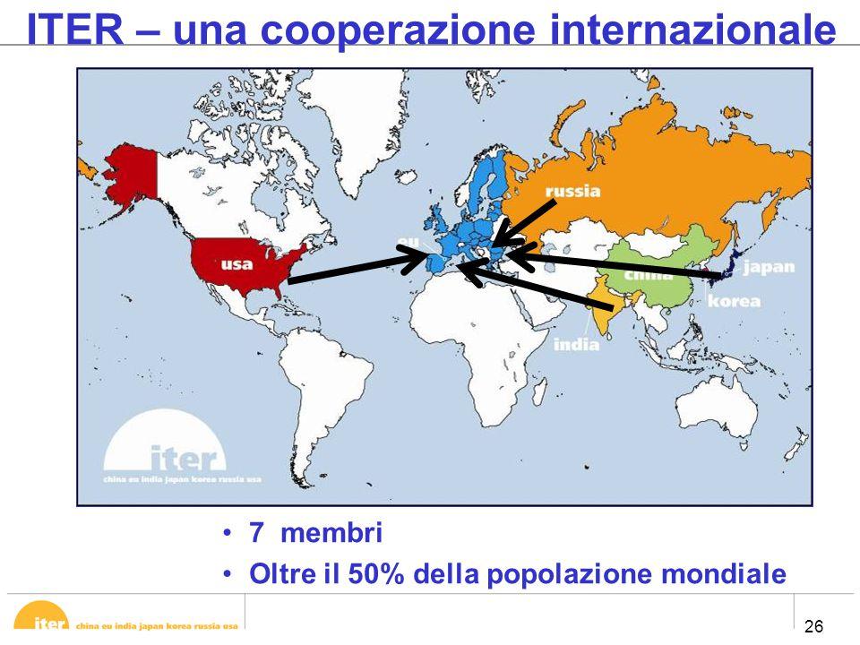 26 7 membri Oltre il 50% della popolazione mondiale ITER – una cooperazione internazionale