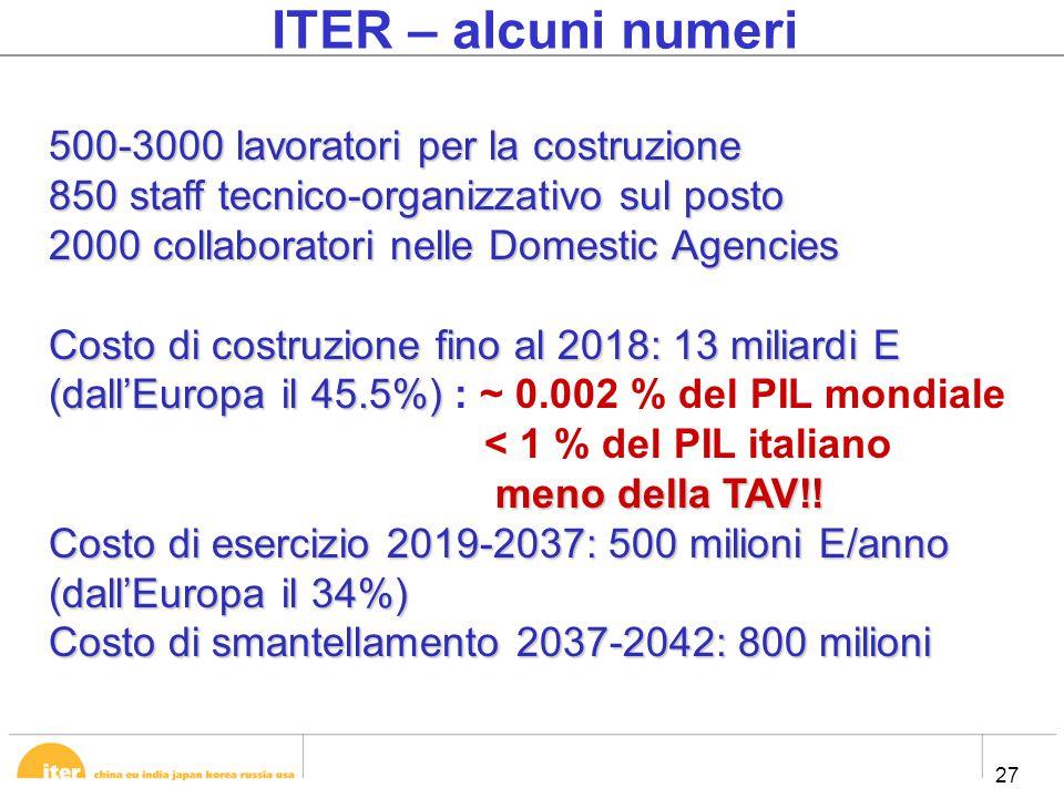 27 ITER – alcuni numeri 500-3000 lavoratori per la costruzione 850 staff tecnico-organizzativo sul posto 2000 collaboratori nelle Domestic Agencies Costo di costruzione fino al 2018: 13 miliardi E (dall'Europa il 45.5%) (dall'Europa il 45.5%) : ~ 0.002 % del PIL mondiale < 1 % del PIL italiano meno della TAV!.