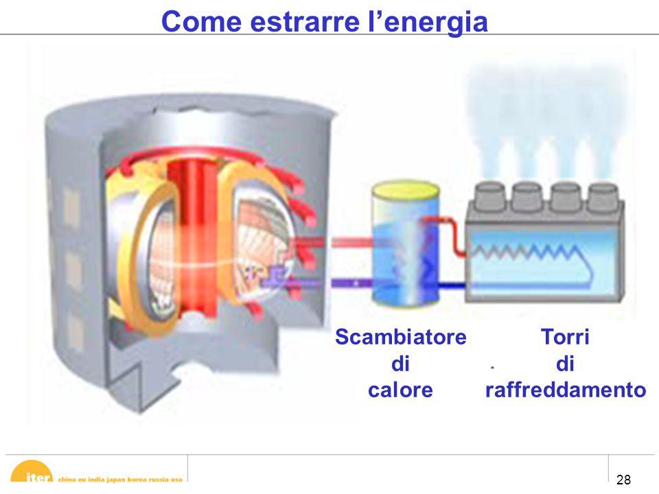 28 Come estrarre l'energia Scambiatore di calore Torri di raffreddamento