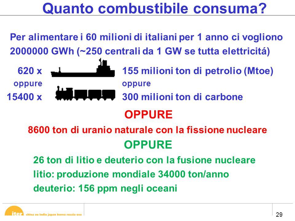 29 Quanto combustibile consuma? OPPURE 26 ton di litio e deuterio con la fusione nucleare litio: produzione mondiale 34000 ton/anno deuterio: 156 ppm