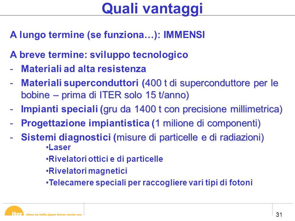 31 Quali vantaggi A lungo termine (se funziona…): IMMENSI A breve termine: sviluppo tecnologico -Materiali ad alta resistenza 400 t di superconduttore per le bobine – prima di ITER solo 15 t/anno) -Materiali superconduttori (400 t di superconduttore per le bobine – prima di ITER solo 15 t/anno) gru da 1400 t con precisione millimetrica) -Impianti speciali (gru da 1400 t con precisione millimetrica) 1 milione di componenti) -Progettazione impiantistica (1 milione di componenti) misure di particelle e di radiazioni) -Sistemi diagnostici (misure di particelle e di radiazioni) Laser Rivelatori ottici e di particelle Rivelatori magnetici Telecamere speciali per raccogliere vari tipi di fotoni
