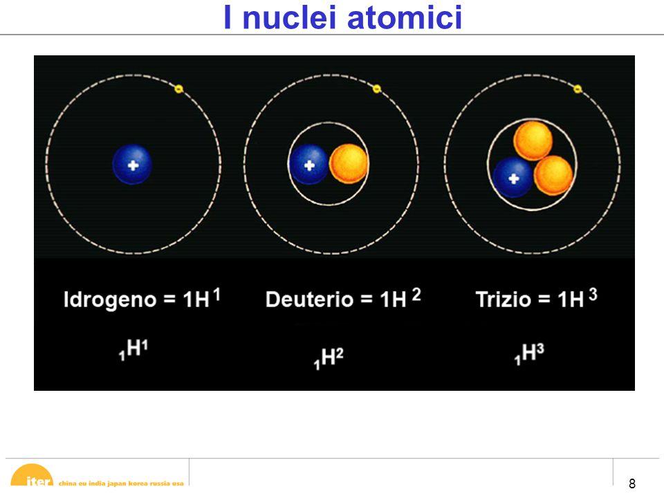 8 8 I nuclei atomici