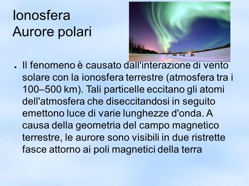 Ionosfera Aurore polari ● Il fenomeno è causato dall'interazione di vento solare con la ionosfera terrestre (atmosfera tra i 100–500 km). Tali partice
