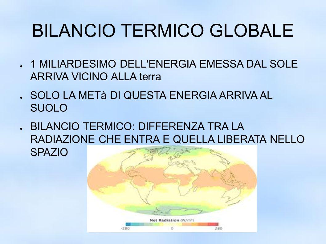 BILANCIO TERMICO GLOBALE ● 1 MILIARDESIMO DELL'ENERGIA EMESSA DAL SOLE ARRIVA VICINO ALLA terra ● SOLO LA METà DI QUESTA ENERGIA ARRIVA AL SUOLO ● BIL