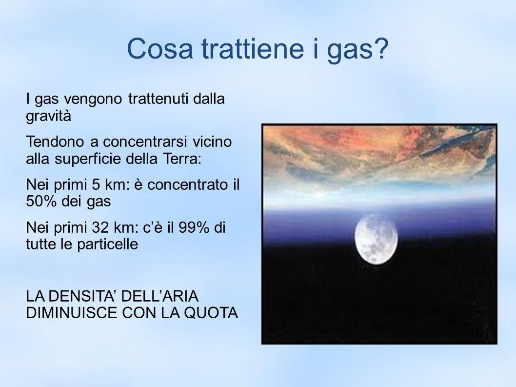 Cosa trattiene i gas? I gas vengono trattenuti dalla gravità Tendono a concentrarsi vicino alla superficie della Terra: Nei primi 5 km: è concentrato