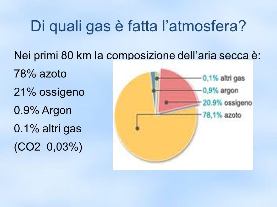 Di quali gas è fatta l'atmosfera? Nei primi 80 km la composizione dell'aria secca è: 78% azoto 21% ossigeno 0.9% Argon 0.1% altri gas (CO2 0,03%)