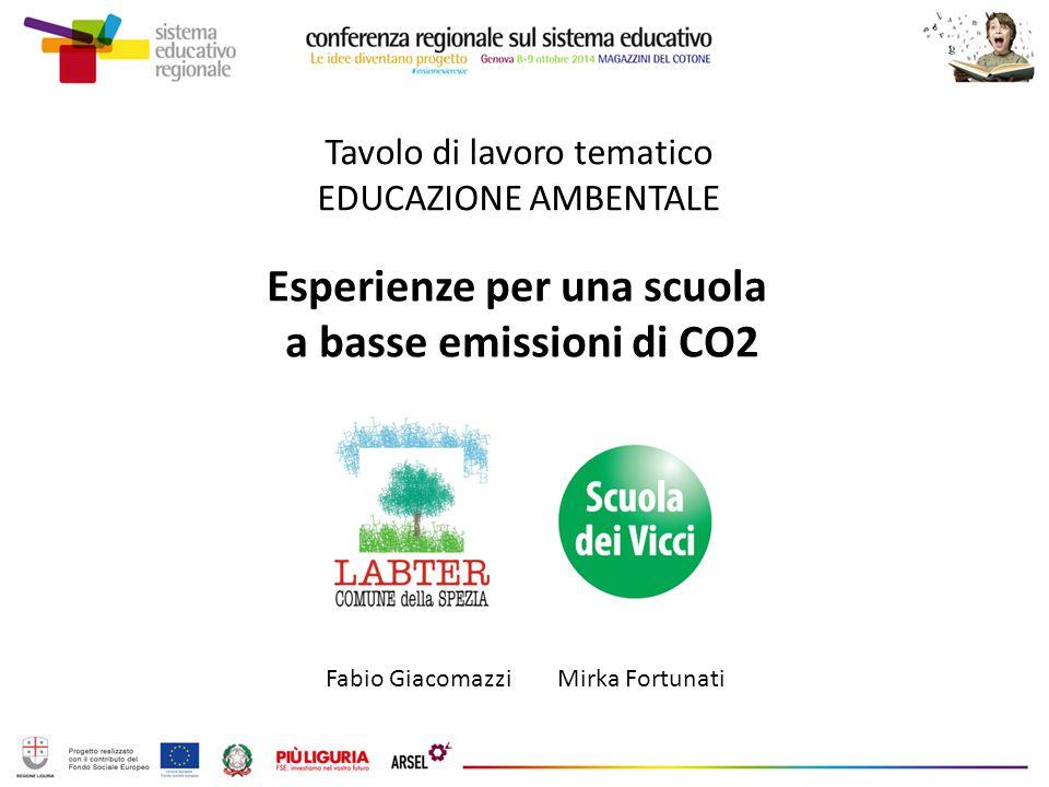 Tavolo di lavoro tematico EDUCAZIONE AMBENTALE Esperienze per una scuola a basse emissioni di CO2 Fabio Giacomazzi Mirka Fortunati