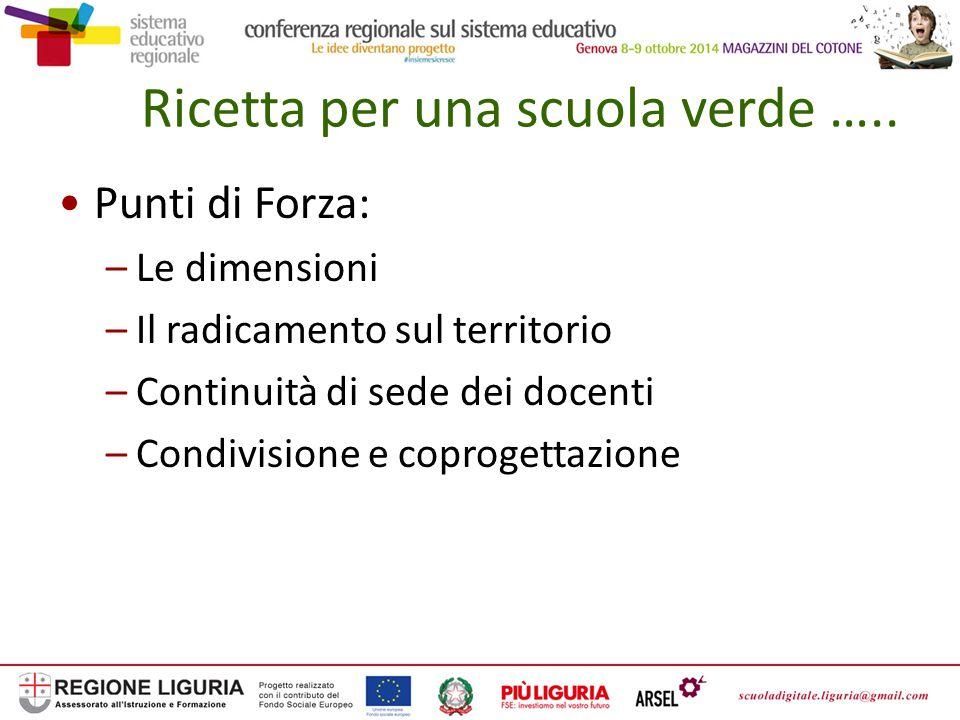 Punti di Forza: –Le dimensioni –Il radicamento sul territorio –Continuità di sede dei docenti –Condivisione e coprogettazione