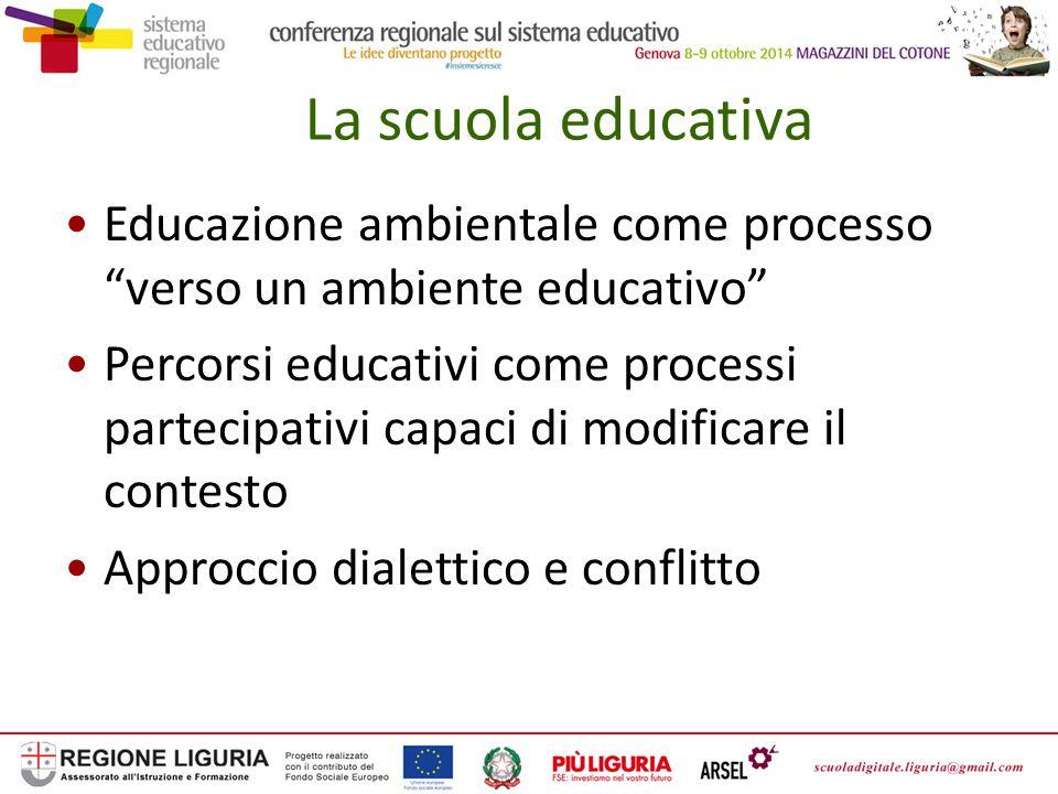 La scuola educativa Educazione ambientale come processo verso un ambiente educativo Percorsi educativi come processi partecipativi capaci di modificare il contesto Approccio dialettico e conflitto