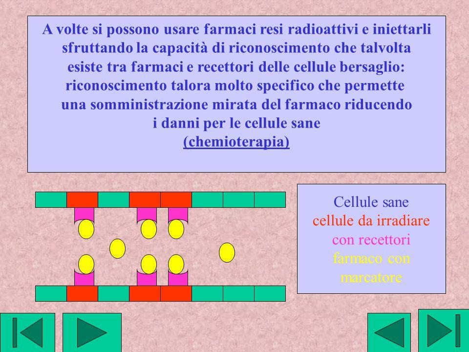 A volte si possono usare farmaci resi radioattivi e iniettarli sfruttando la capacità di riconoscimento che talvolta esiste tra farmaci e recettori de