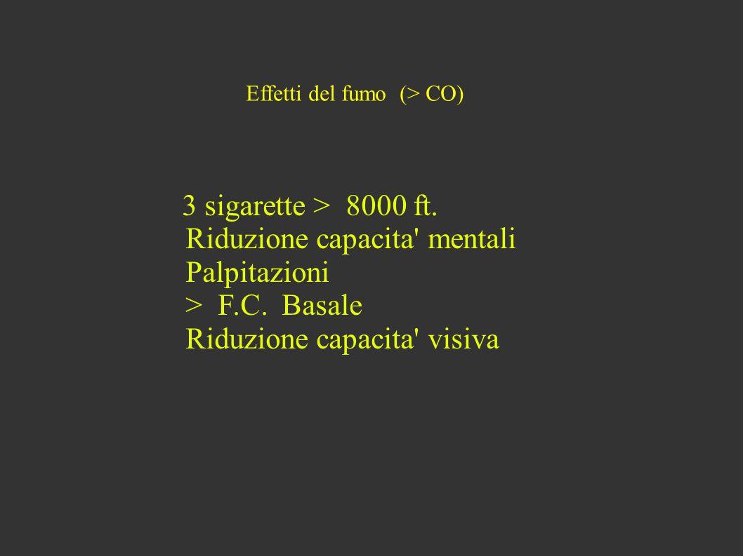 Effetti del fumo (> CO) 3 sigarette > 8000 ft. Riduzione capacita mentali Palpitazioni > F.C.
