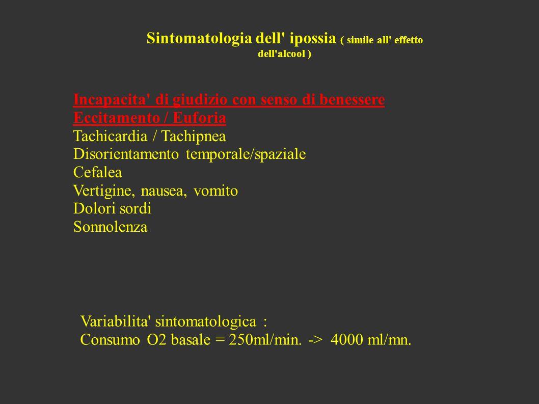 Sintomatologia dell ipossia ( simile all effetto dell alcool ) Incapacita di giudizio con senso di benessere Eccitamento / Euforia Tachicardia / Tachipnea Disorientamento temporale/spaziale Cefalea Vertigine, nausea, vomito Dolori sordi Sonnolenza Variabilita sintomatologica : Consumo O2 basale = 250ml/min.