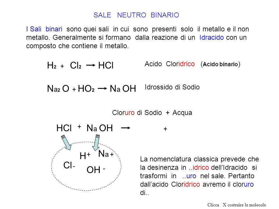 SALE NEUTRO BINARIO H 2 + Cl 2 HCl Acido Cloridrico N a 2 O + HO 2 N a OH Idrossido di Sodio ( Acido binario ) HClN a OH + H Cl NaNa OH + + - - + Clor