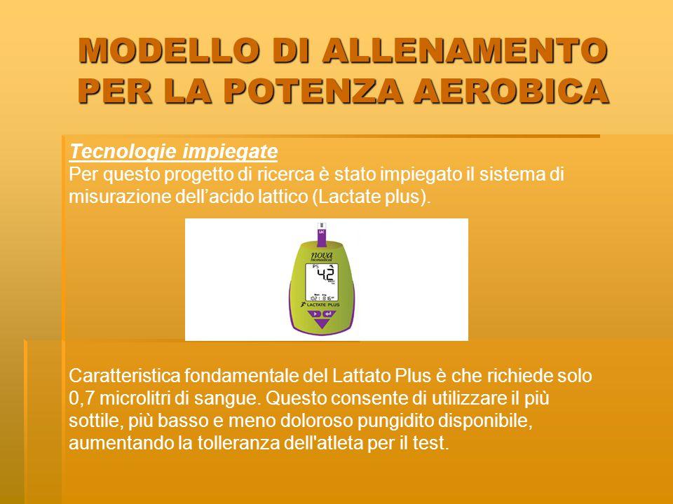 Tecnologie impiegate Per questo progetto di ricerca è stato impiegato il sistema di misurazione dell'acido lattico (Lactate plus). Caratteristica fond
