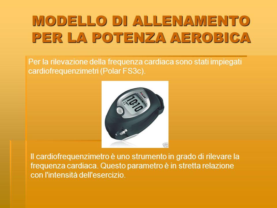 MODELLO DI ALLENAMENTO PER LA POTENZA AEROBICA Per la rilevazione della frequenza cardiaca sono stati impiegati cardiofrequenzimetri (Polar FS3c). ll