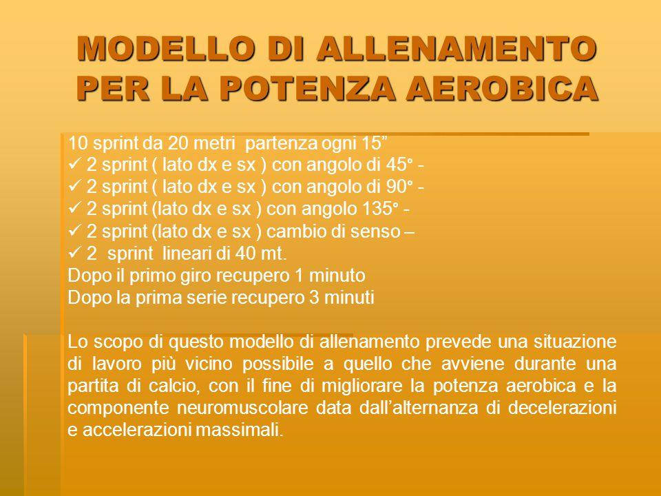 """MODELLO DI ALLENAMENTO PER LA POTENZA AEROBICA 10 sprint da 20 metri partenza ogni 15"""" 2 sprint ( lato dx e sx ) con angolo di 45° - 2 sprint ( lato d"""