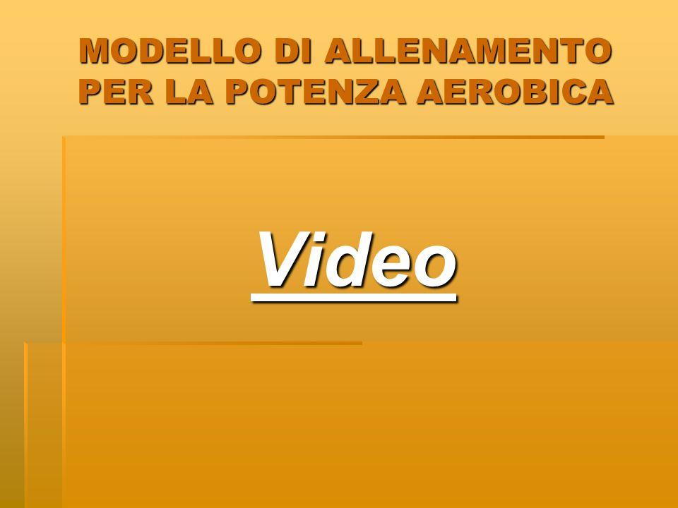 MODELLO DI ALLENAMENTO PER LA POTENZA AEROBICA Video