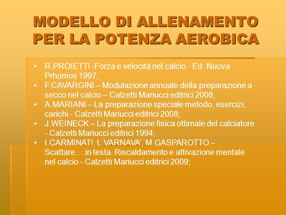 MODELLO DI ALLENAMENTO PER LA POTENZA AEROBICA R.PROIETTI -Forza e velocità nel calcio - Ed. Nuova Prhomos 1997; F.CAVARGINI – Modulazione annuale del