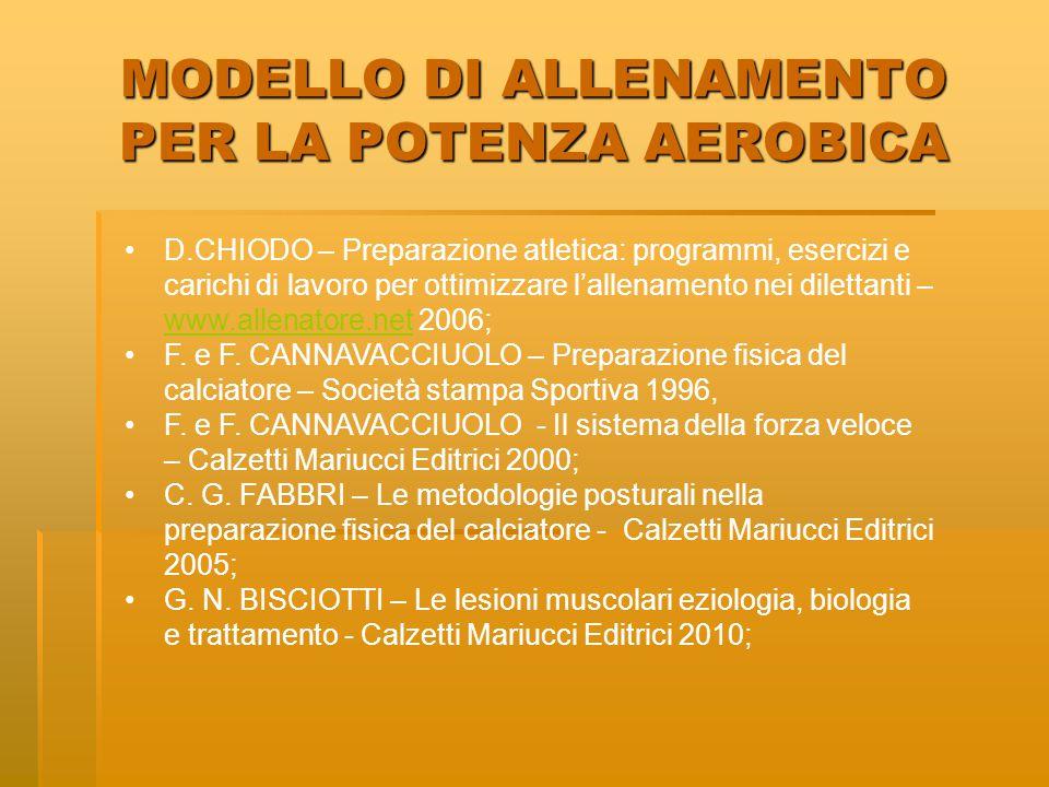 MODELLO DI ALLENAMENTO PER LA POTENZA AEROBICA D.CHIODO – Preparazione atletica: programmi, esercizi e carichi di lavoro per ottimizzare l'allenamento