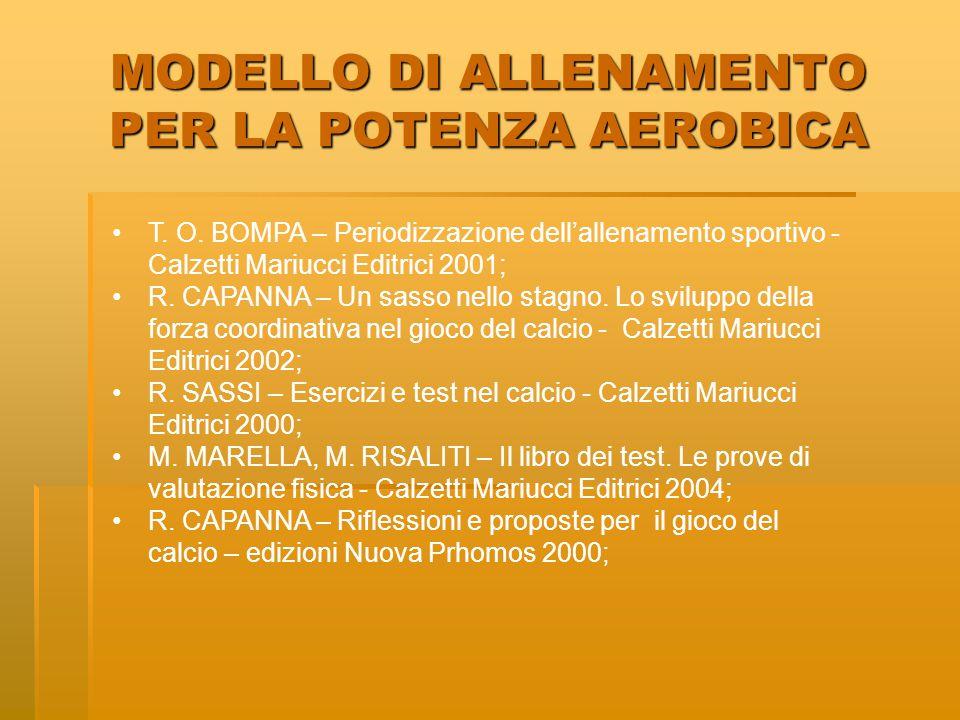 MODELLO DI ALLENAMENTO PER LA POTENZA AEROBICA T. O. BOMPA – Periodizzazione dell'allenamento sportivo - Calzetti Mariucci Editrici 2001; R. CAPANNA –
