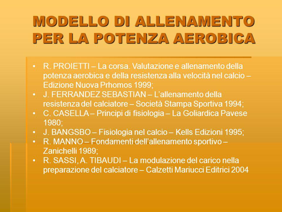 MODELLO DI ALLENAMENTO PER LA POTENZA AEROBICA R. PROIETTI – La corsa. Valutazione e allenamento della potenza aerobica e della resistenza alla veloci