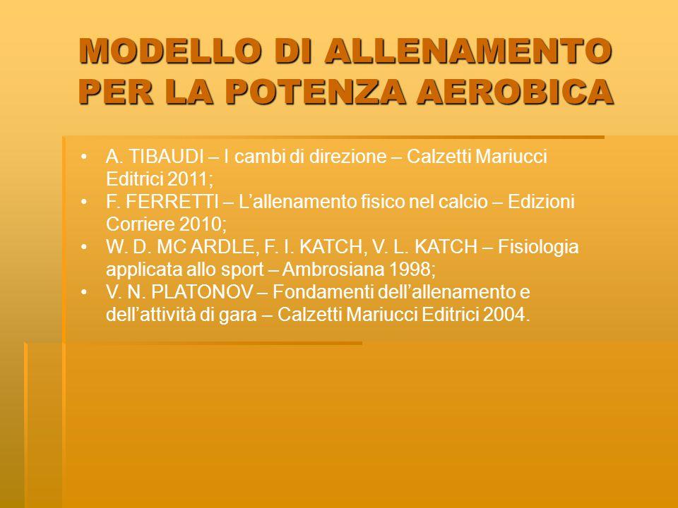 MODELLO DI ALLENAMENTO PER LA POTENZA AEROBICA A. TIBAUDI – I cambi di direzione – Calzetti Mariucci Editrici 2011; F. FERRETTI – L'allenamento fisico