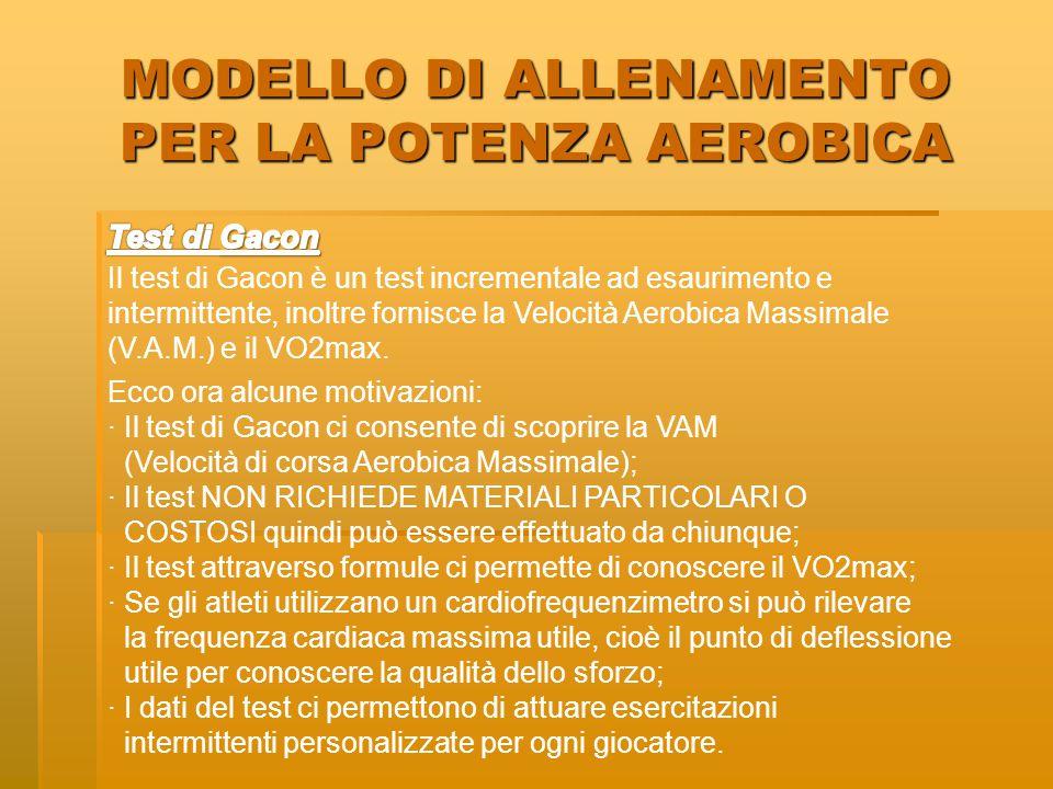 MODELLO DI ALLENAMENTO PER LA POTENZA AEROBICA Bibliografia C.BOSCO P.H.